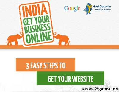 Grab a Free  in Domain + Free Web Hosting for 1 Year From Google